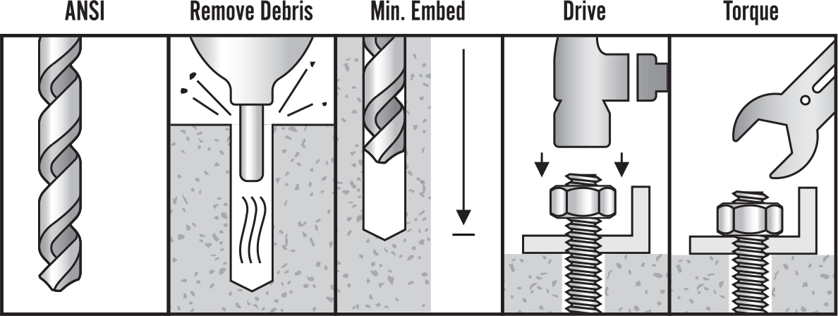 carbon-steel-wedge-anchor-installation