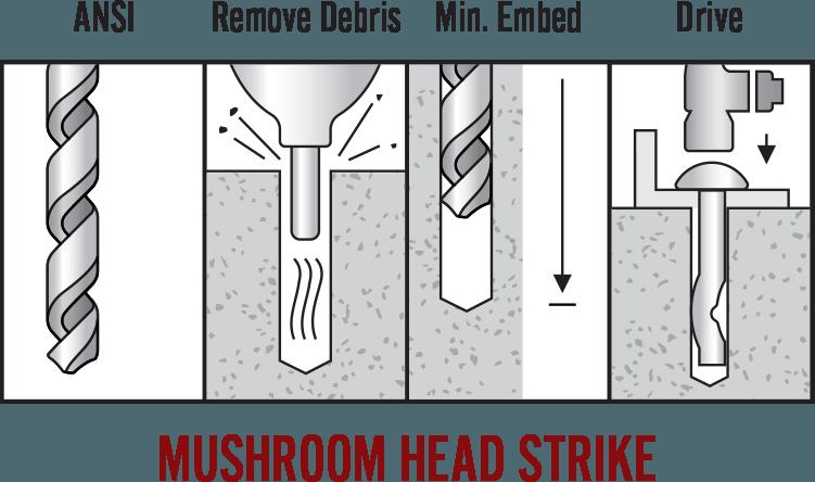 strike-anchor-installation2