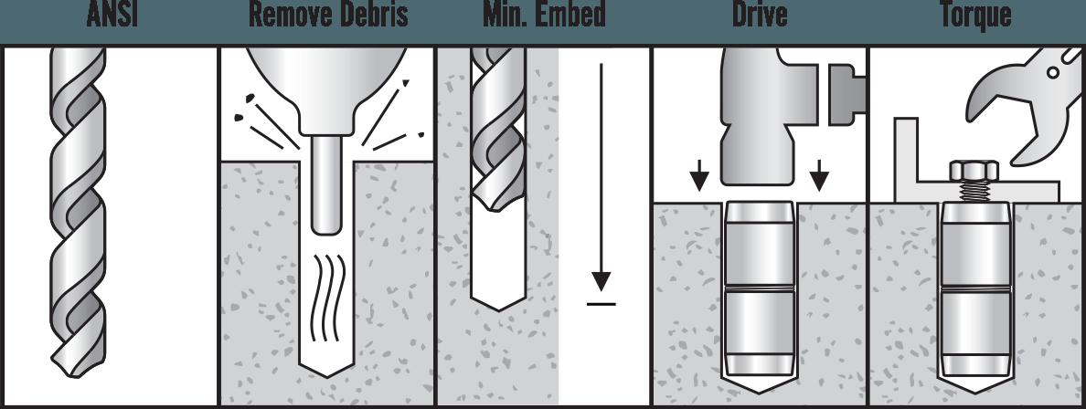 dual-machine-bolt-anchor-installation